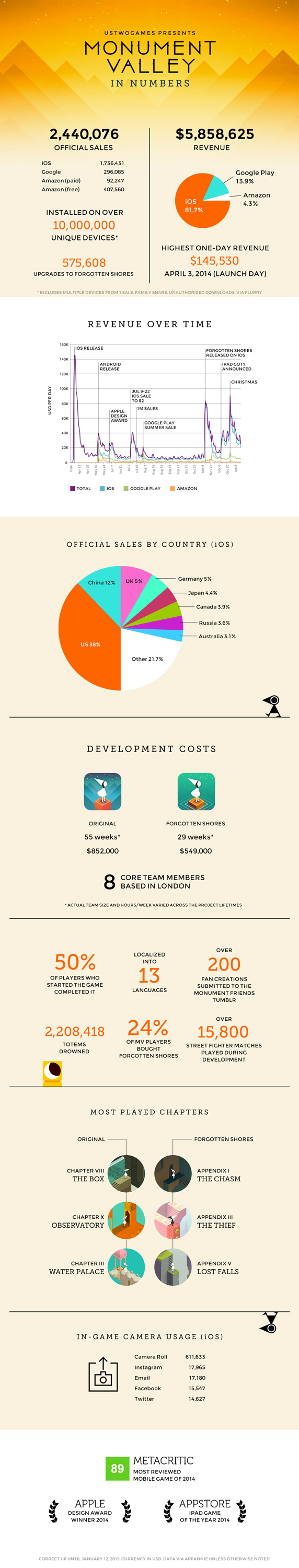 Monument-Valley-infographics