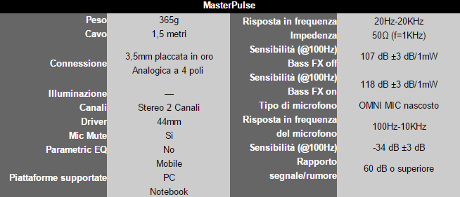 coolermaster-masterpulse-specifications-1
